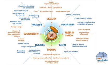 Bussola dei valori: l'Azienda Ospedaliera di Alessandria presenta i risultati