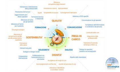 Oggi si celebrain tutto il Piemonte la Giornata della Bussola dei Valori