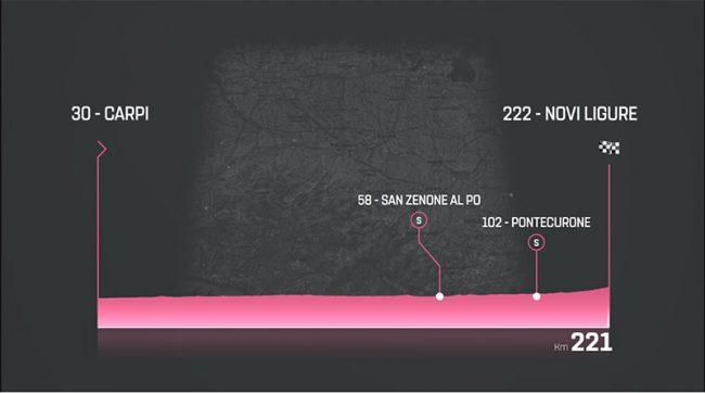 Tappa 11, il Giro d&#8217&#x3B;Italia arriva domani a Novi Ligure | Viabilità, eventi e scuole chiuse