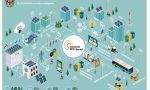 Per una Città Intelligente, ad Alessandria parte il Project Financing