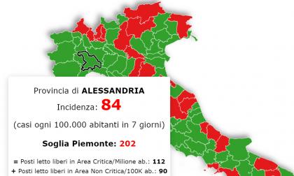In Piemonte la situazione peggiora, ma Alessandria resta sotto la soglia critica