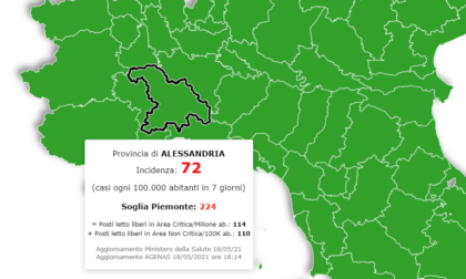 """Alessandria prima provincia piemontese a diventare zona bianca"""